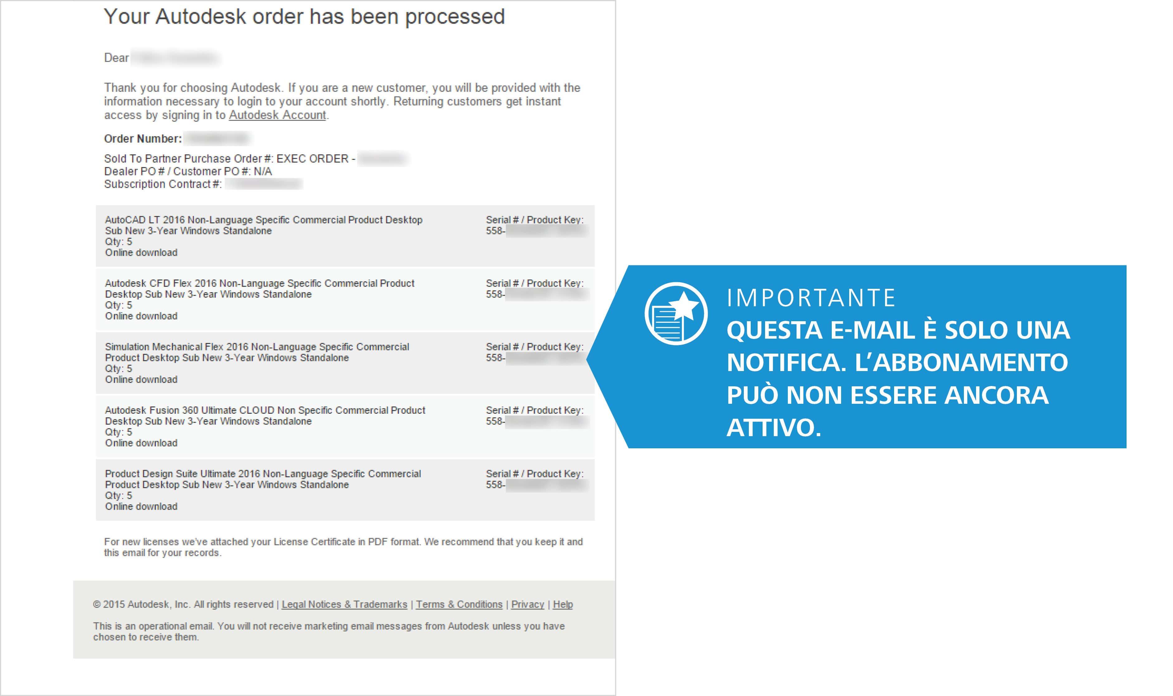 1. Ricezione della e-mail di ordine processato